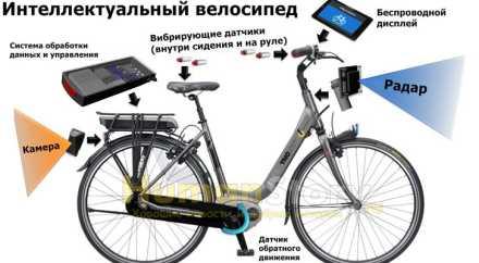 Голландцы разработали интеллектуальный велосипед